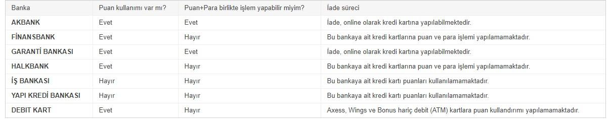 Banka Para Puan